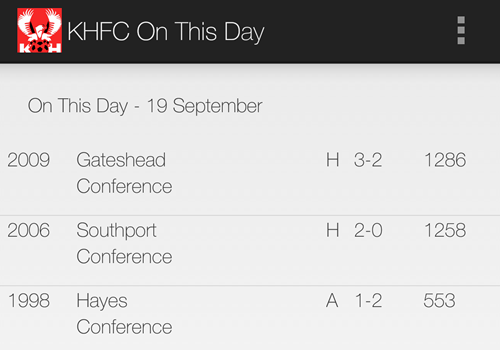 KHFC – On This Day
